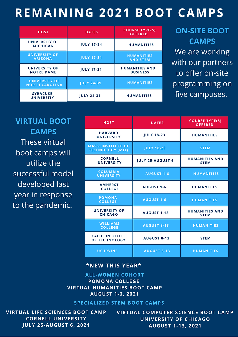 Use this version Updated Course Dates Announcement 2021 Flyer For Website.png