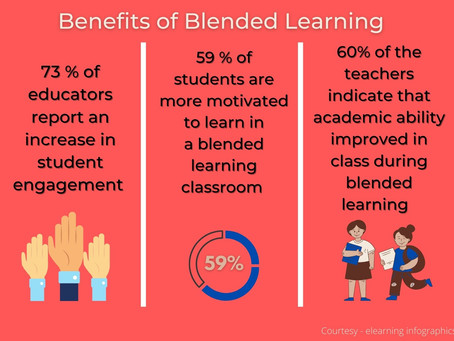 What every parent should know about blended learning