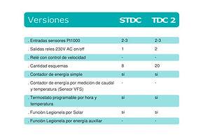 regulador solar SOREL STDC TDC2