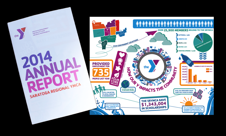 ANNUAL REPORT / INFOGRAPHIC