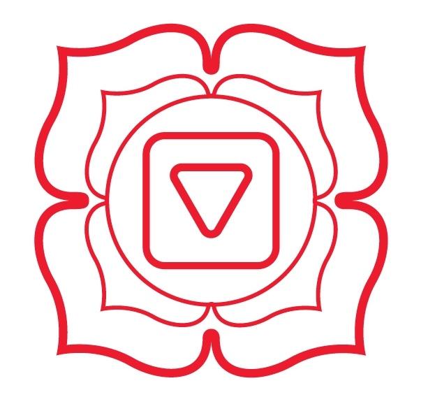 First Chakra, Muladhara (Root)