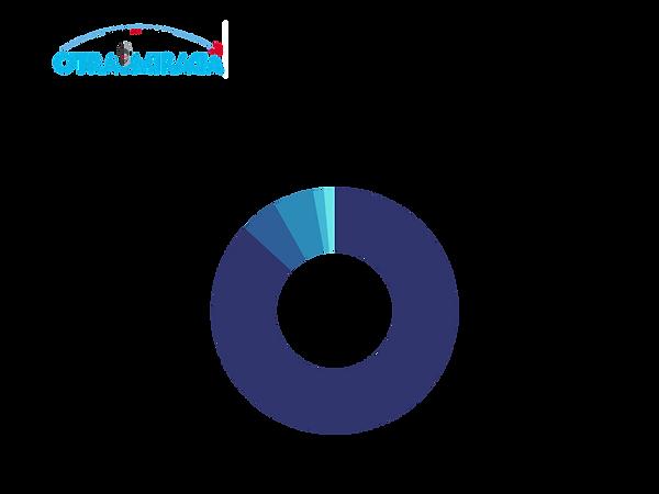 Informe Rock Panamá_ Producción 2020 (10