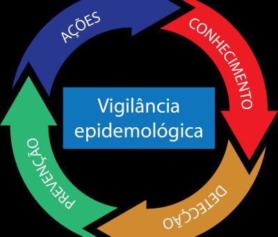 Medidas preventivas para condomínios e congêneres no enfrentamento da pandemia