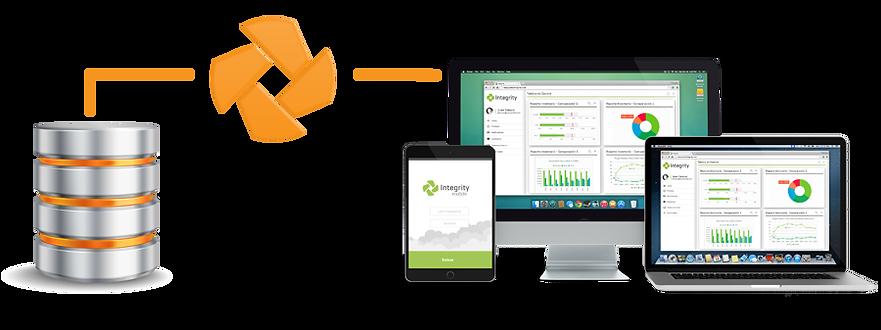 Integrity Reportes conecta sus bases de datos prmitiéndole consultar su información en tiempo real desde cualquier dispositivo a traves de nuestro servicio Web