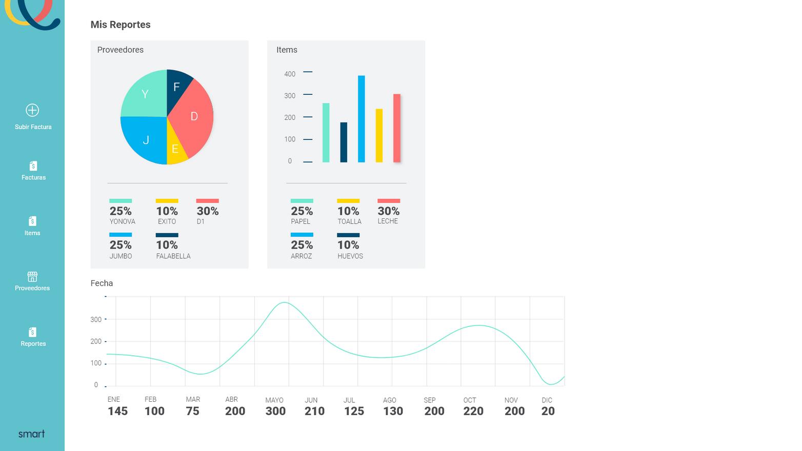 Visualiza tus reportes