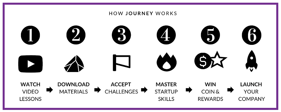 Journey Marketing Graphics.png