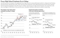 HS Graduate Graph.png