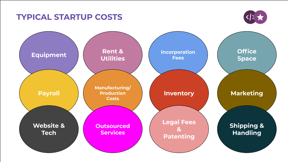 13. Costing Your Product & Startup (3).png