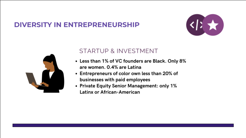 1. Entrepreneurship Intro (3).png