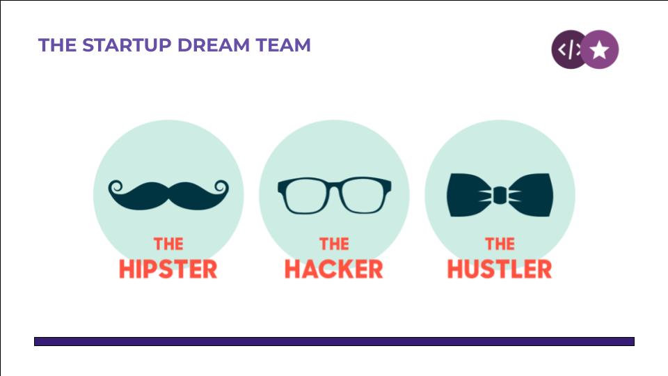 6. Startup Team Formation.png