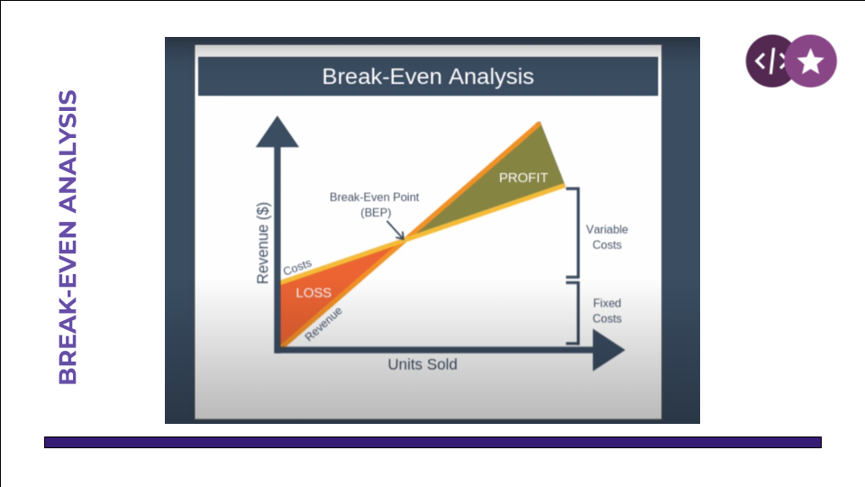 14. Financial Strategy & Projections (3).png