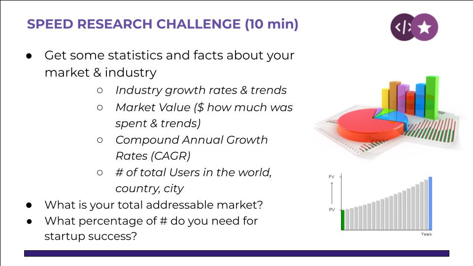 12. MVPs + Market Analysis (2).png