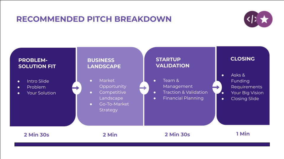 Startup Pitch Template (IFE).png
