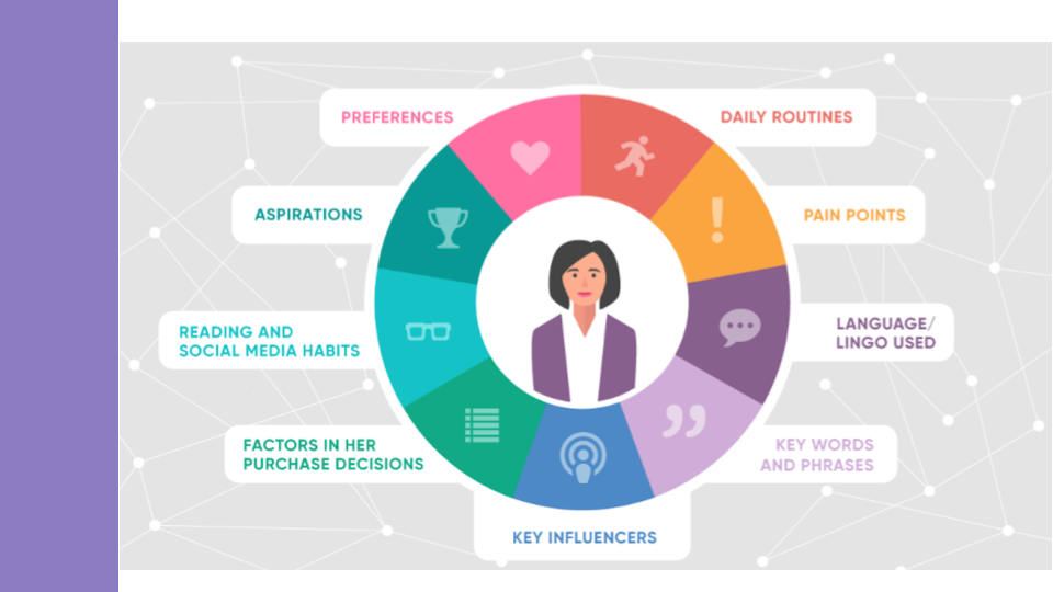 4. Customer Personas & Ideation.png