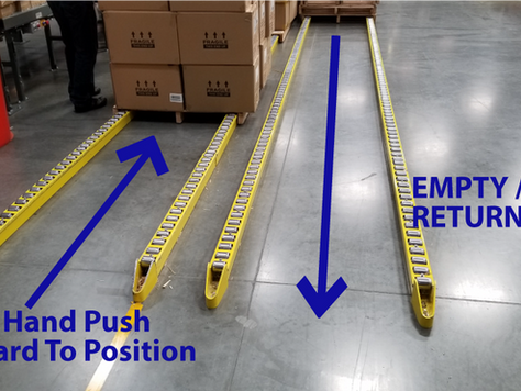 N-III Skid Pallet Roller Tracks For Fulfillment & Distribution Centers