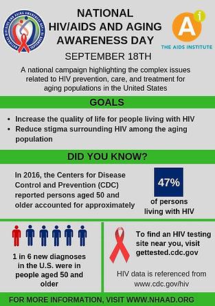 NHAAD Infographic 2018 .jpg