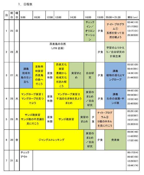 茨城高等学校実習日程表