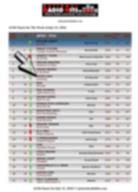 Chart 2 A.jpg