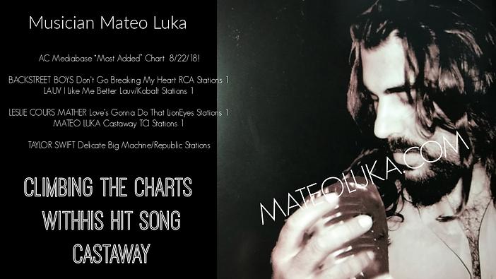 Mateo Luka Charts 2.png