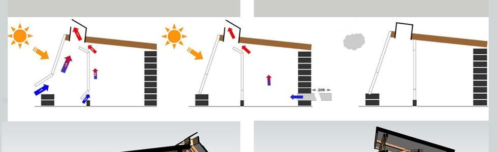 Pasif solar tasarımla Ekoyapılar