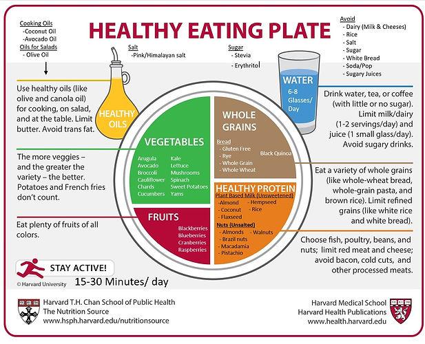 Updated Diet.JPG