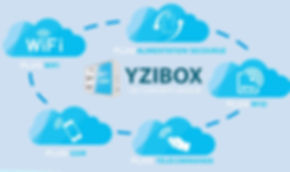 commandes yzibox 6.jpg
