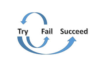 Why Celebrate Failure? Lessons from Implementing Water Resilience