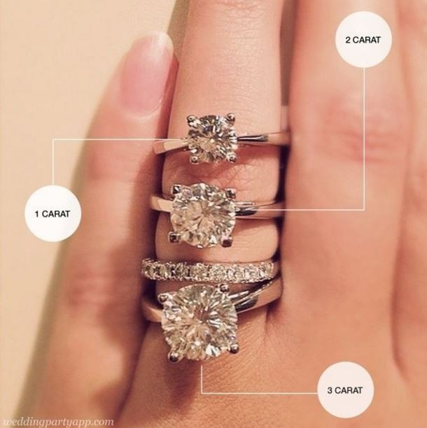 what does a 1 carat diamond ring look like on my hand?
