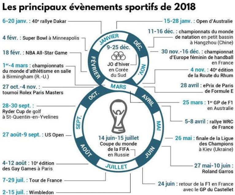 Ultra-trail de Montmartre   il grimpe 271 fois les marches menant au  Sacré-Cœur 83976fc77e9