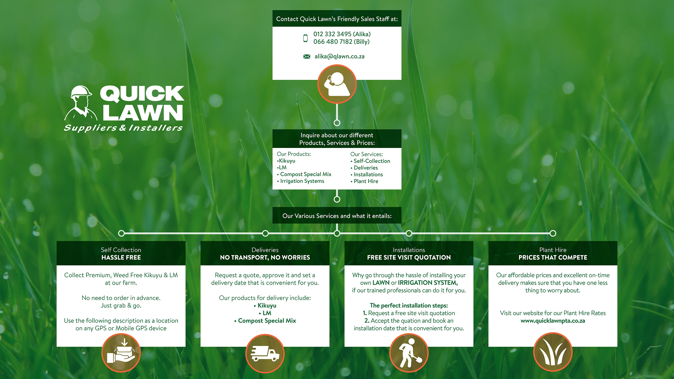 Quick Lawn Infographic-01.jpg