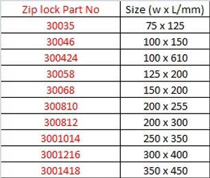 Statshield Metal-In Bags with zipper.jpg