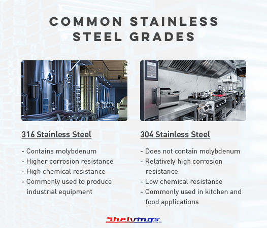 Common Stainless Steel Grades