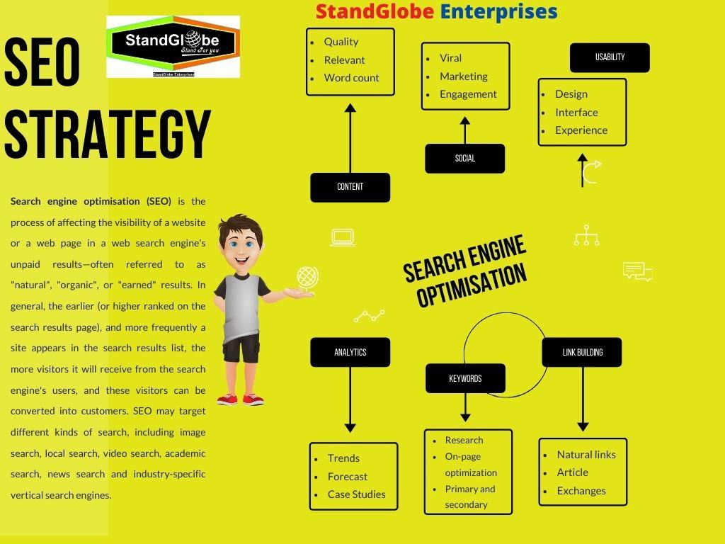 SEO Strategy Mind Map.jpg