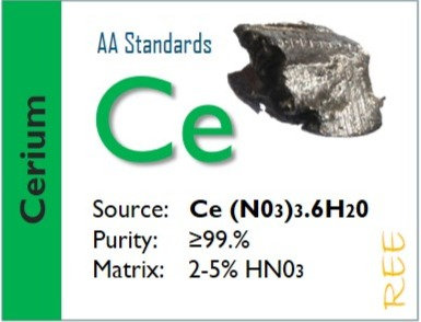 Cerium (Ce) - Flame Atomic Absorption