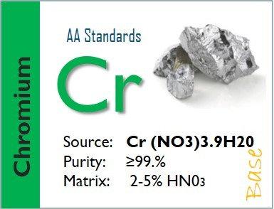 Chromium (Cr) - Flame Atomic Absorption