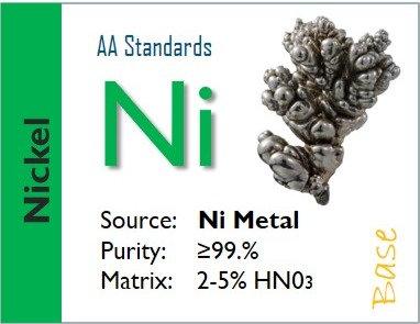 Nickel (Ni) Flame Atomic Absorption