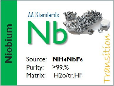 Niobium (Nb) - Flame Atomic Absorption