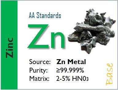 Zinc (Zn) Flame Atomic Absorption