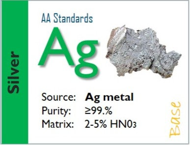 Silver (Ag) - Flame Atomic Absorption
