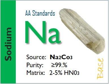 Sodium (Na) - Flame Atomic Absorption