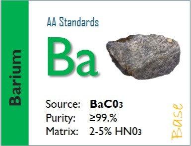 Barium (Ba) - Flame Atomic Absorption