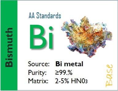 Bismuth (Bi) - Flame Atomic Absorption
