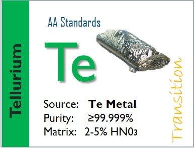 Tellurium (Te) Flame Atomic Absorption