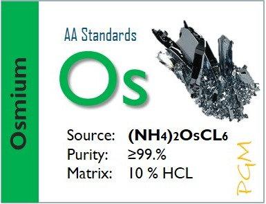 Osmium (Os) Flame Atomic Absorption