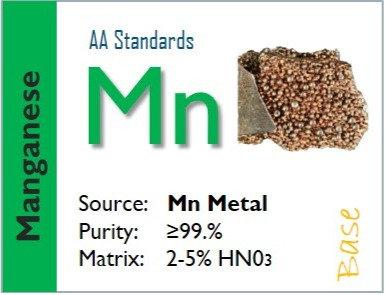 Manganese (Mn) - Flame Atomic Absorption