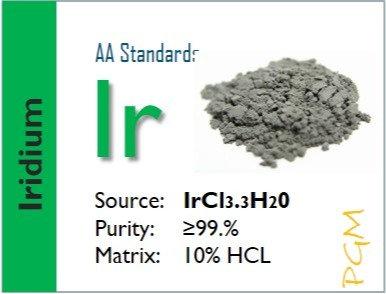Iridium (Ir) - Flame Atomic Absorption