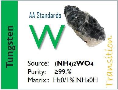 Tungsten (W) Flame Atomic Absorption