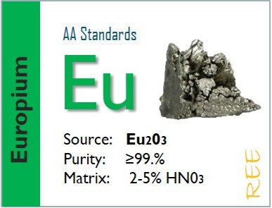 Europium (Eu) - Flame Atomic Absorption