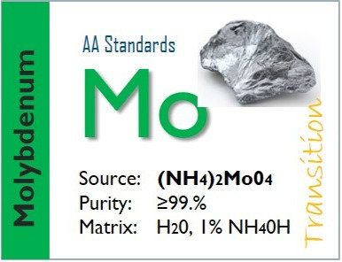 Molybdenum (Mo) - Flame Atomic Absorption