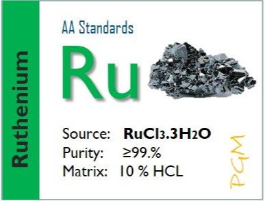 Ruthenium (Ru) Flame Atomic Absorption